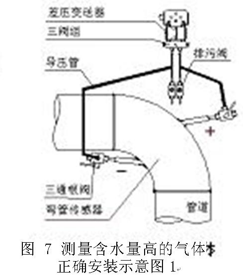 弯管流量计在测量压缩空气,水煤气时的正确安装方法