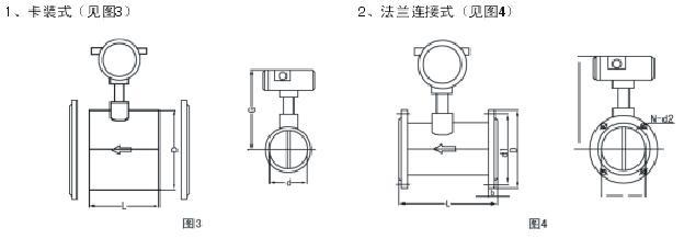 蒸汽流量计有卡装式和法兰连接式2中结构